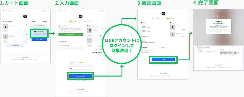 linepay ご利用イメージ