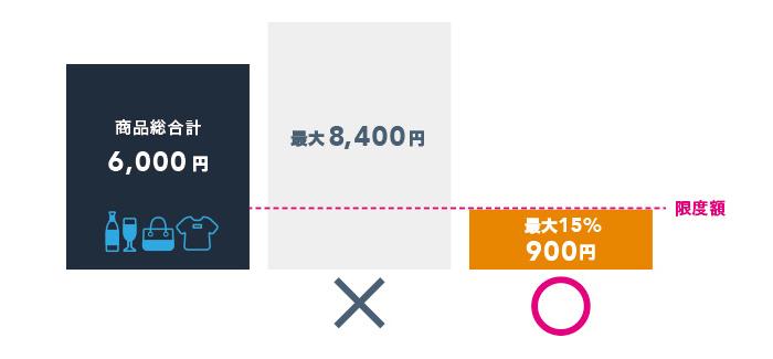 manual_order02-1