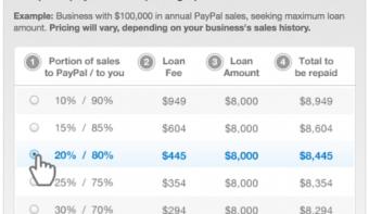 上手に活用!ネットショップだからこそ利用できる融資サービスとは??
