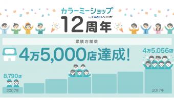 《終了》サービス12周年&4万5,000店突破記念!初期費用無料キャンペーン